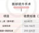 假体隆胸多少钱?全脸拉皮多少钱?日本整形医院价格大公开